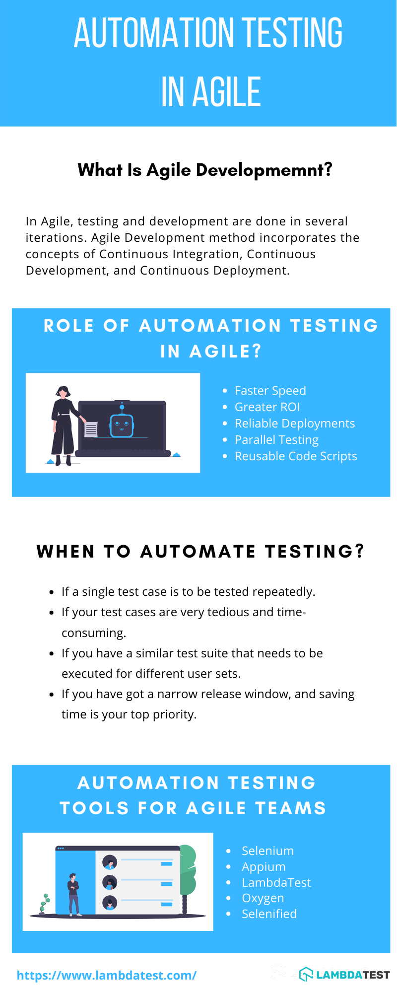 Automation Testing in Agile Development