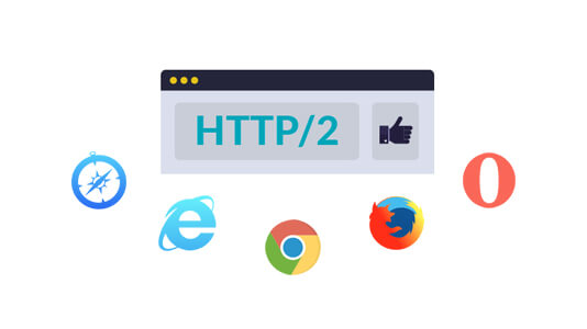 HTTP/2 Supporting Browsers