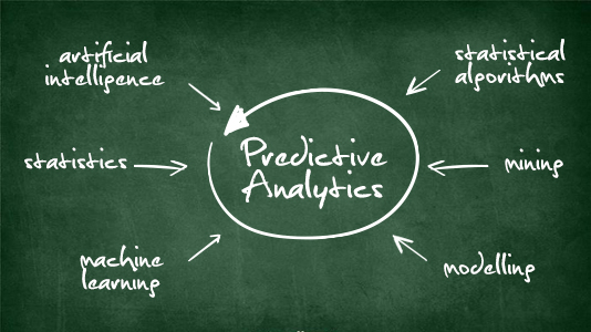 Predictive Analytics Overview
