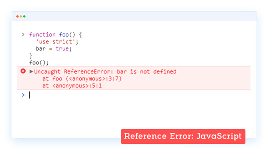 Reference Error: Java Script