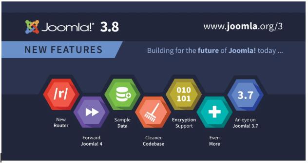 Joomla 3.8