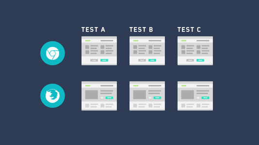 Parallel Tests
