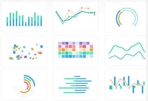 apex charts