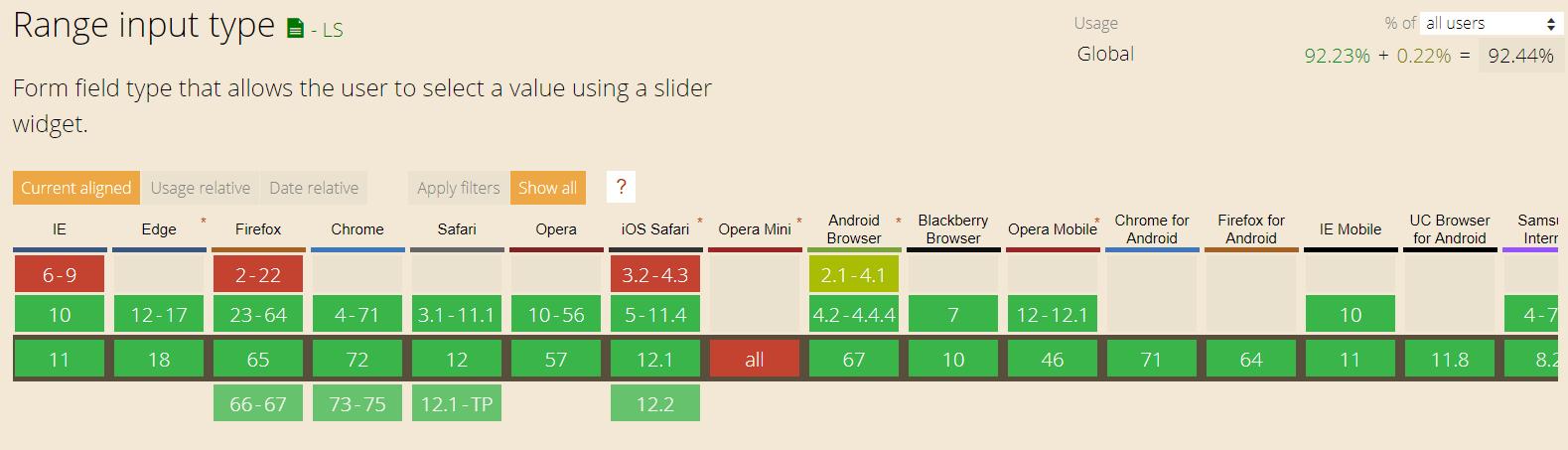 range input type
