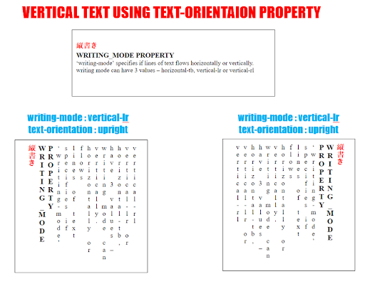 vertical text using text orientation  property