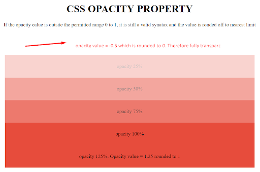 css opacity property1