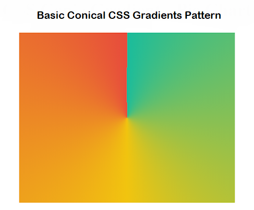 Basic Conical CSS Gradients Pattern