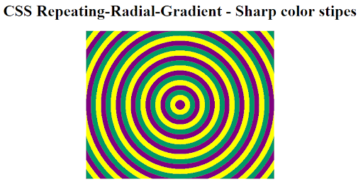 CSS repeating-radial-gradient