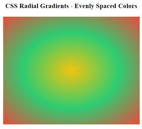 Radial CSS Gradients 1