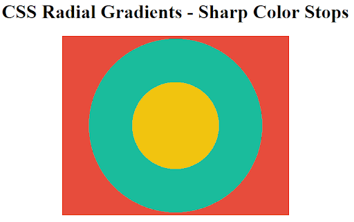 Radial CSS Gradients with Sharp Color Stops
