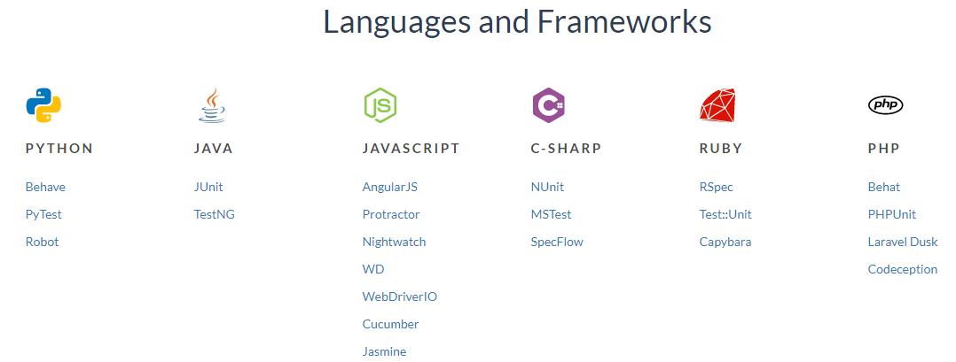 language and frameworks