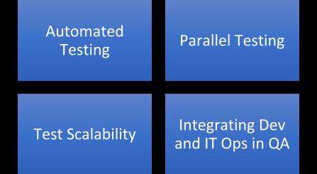 QAOps Frameworks