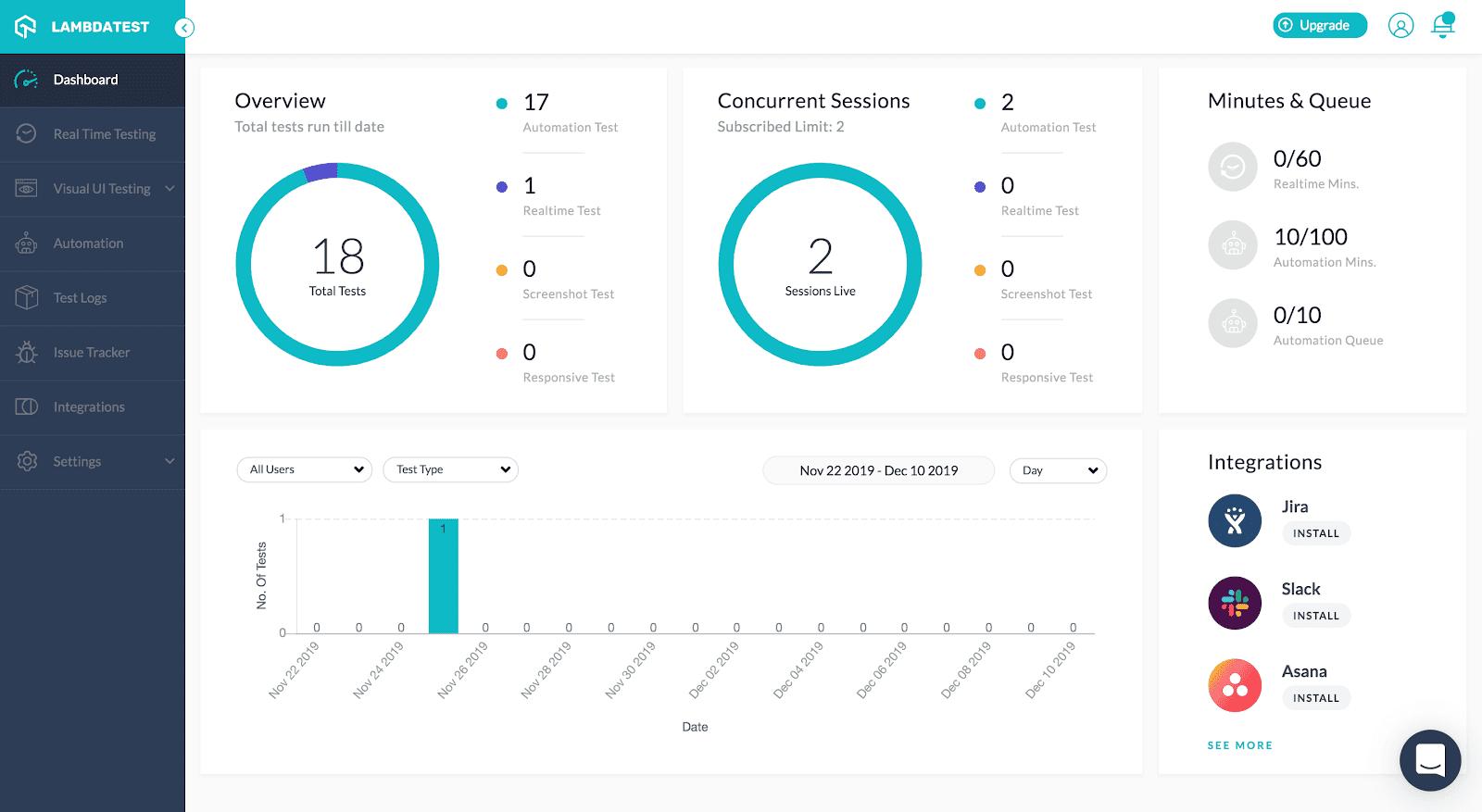 lambdatest_dashboard_overview