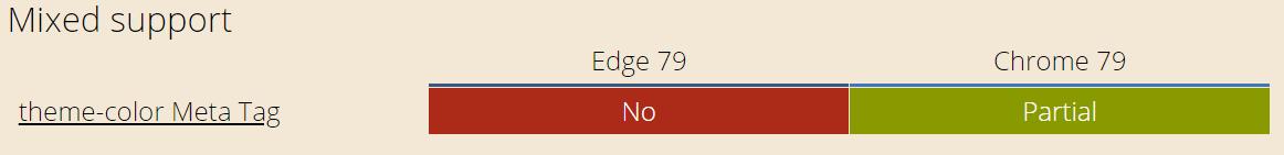 chrome_edge_comparison