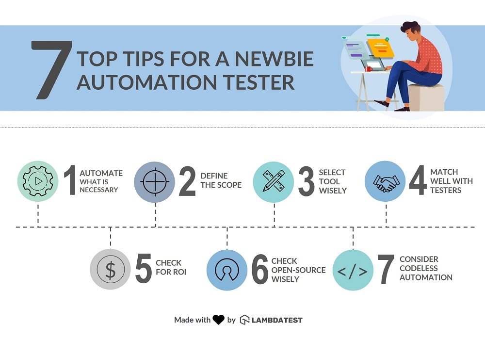top-tips-for-automation-tester