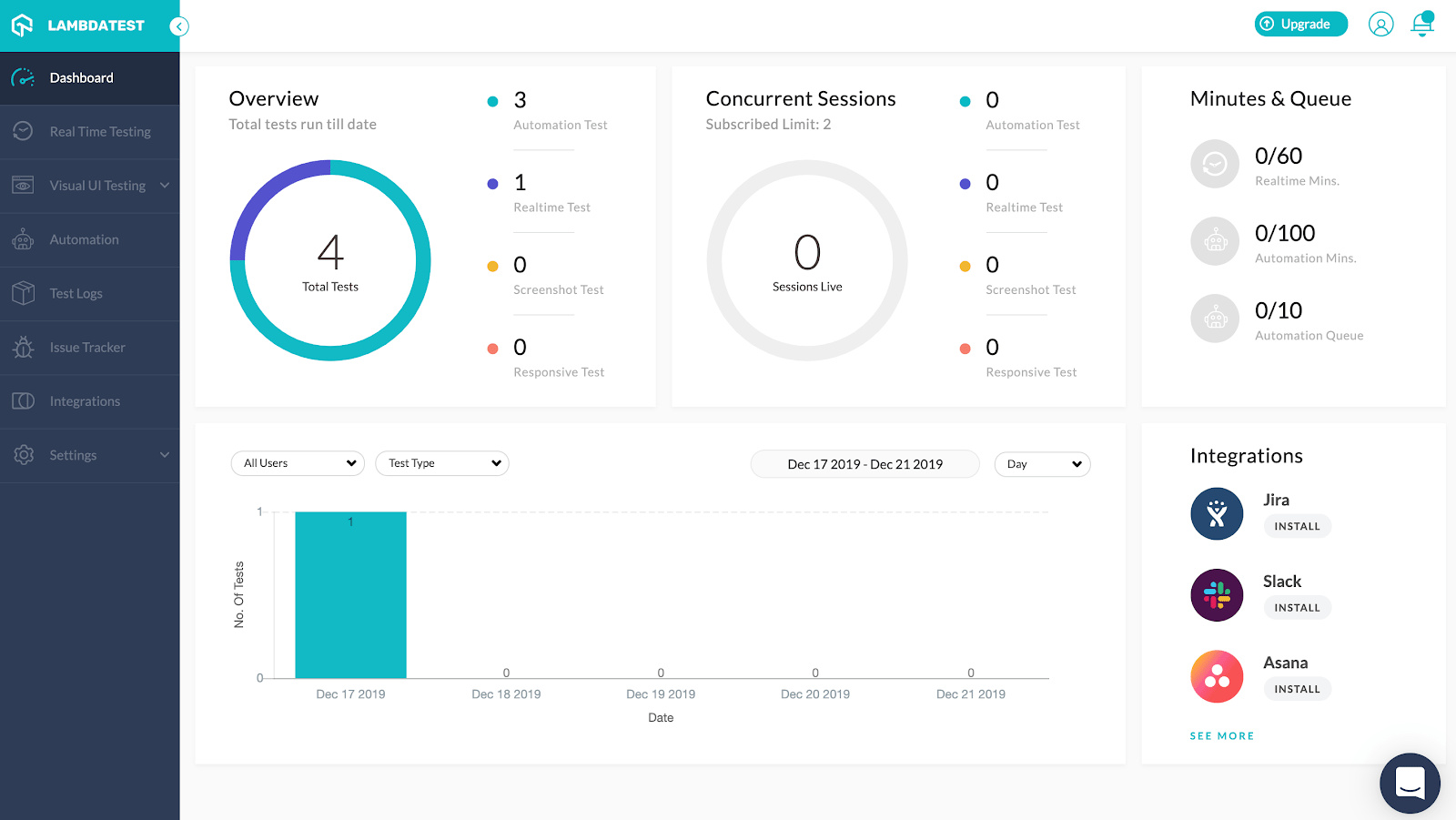 Cross Browser Testing Dashboard