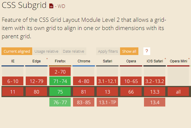 CSS Subgrid