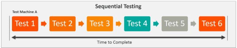 parallel-testing1