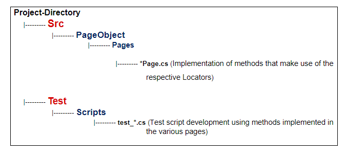 project-directory