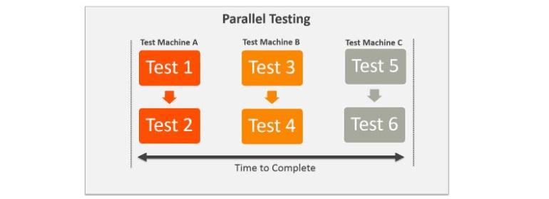 testing-series