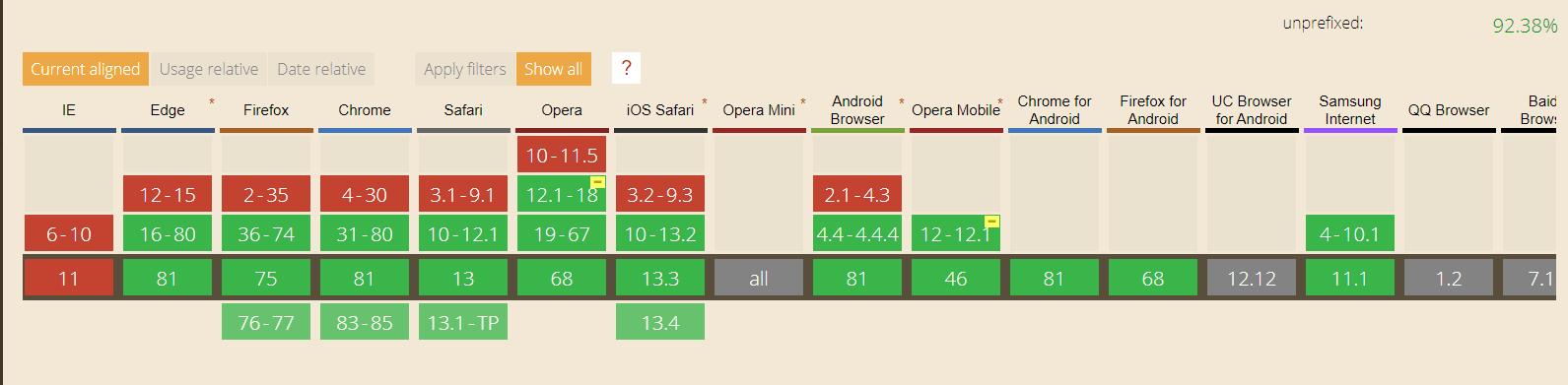 operamini-browser-stats