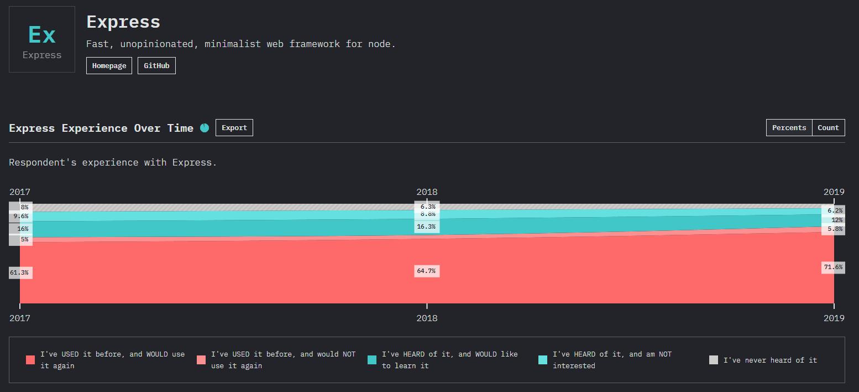 front end javascript frameworks