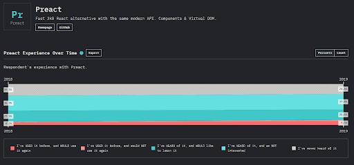 javascript automated testing