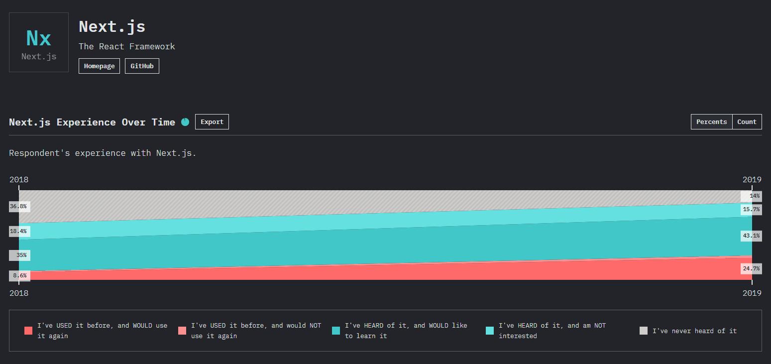 ront end javascript frameworks