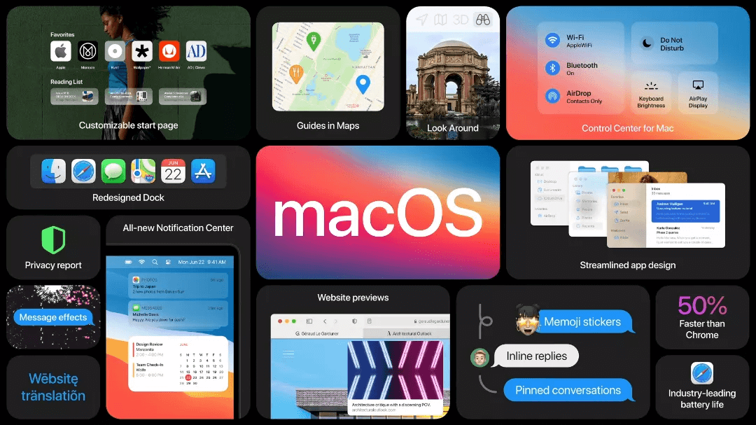 New In macOS Big Sur