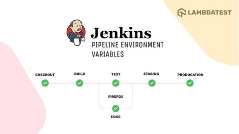 Set Jenkins Pipeline Environment Variables