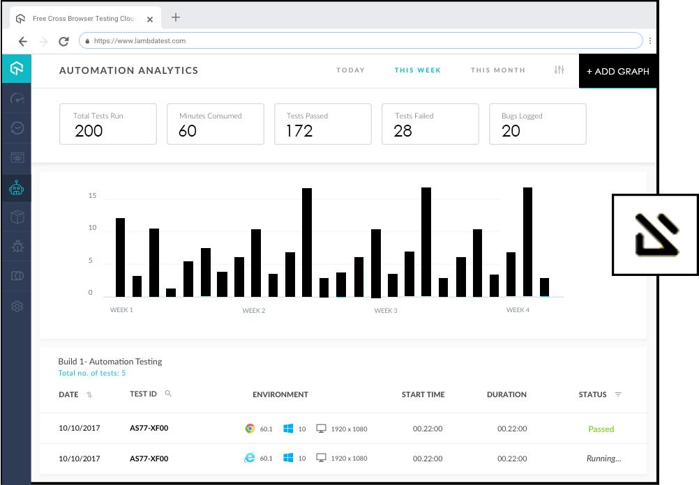 Online Selenium Automation Grid