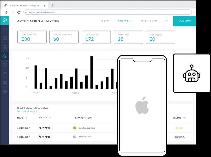 Automated Web Testing On iOS Simulators Online