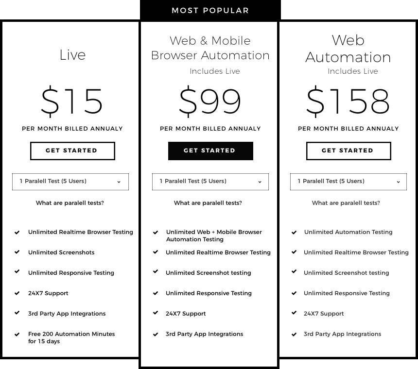 Affordable & Scalable Pricing